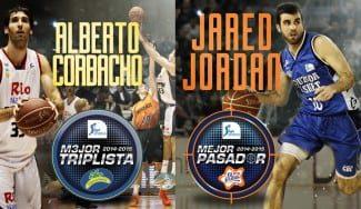 Corbacho y Jordan completan los galardones: Mejor Triplista y Pasador. Mañana, el MVP