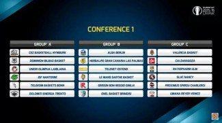 Sorteo Eurocup. CAI y Valencia en el mismo grupo. Granca, con el ALBA; Bilbao ante el Olimpija