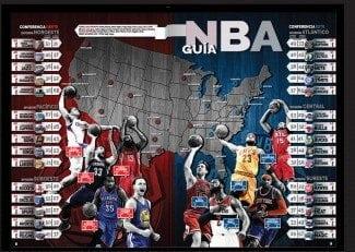 Imprescindible Guía NBA Gigantes. Los 30 equipos, analizados al detalle. ¡Ya a la venta!
