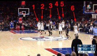 El colmo de los colmos. Los Sixers, sancionados por poner ¡seis jugadores en pista! (Vídeo)