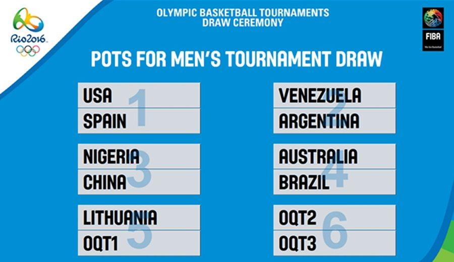 España espera rivales para los Juegos de Río. Sigue el sorteo en directo, aquí (Streaming)