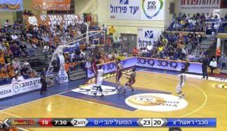 Contra perfecta del Hapoel Jerusalem, líder israelí: 4 pases y un bote en 5 segundos (Vid)