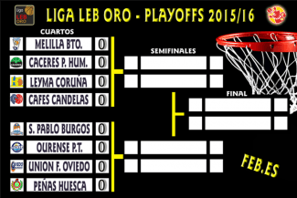 LEB Oro: acaba la liga regular, se definen los playoffs y el Navarra y el Lleida descienden a Plata