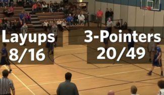 Imitan a los Rockets: un equipo de instituto sólo tira triples y hace bandejas (Vídeo)