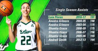 Laia Flores hace historia con su Universidad, USF Bulls. Así jugaba en 2013 (Vídeo)