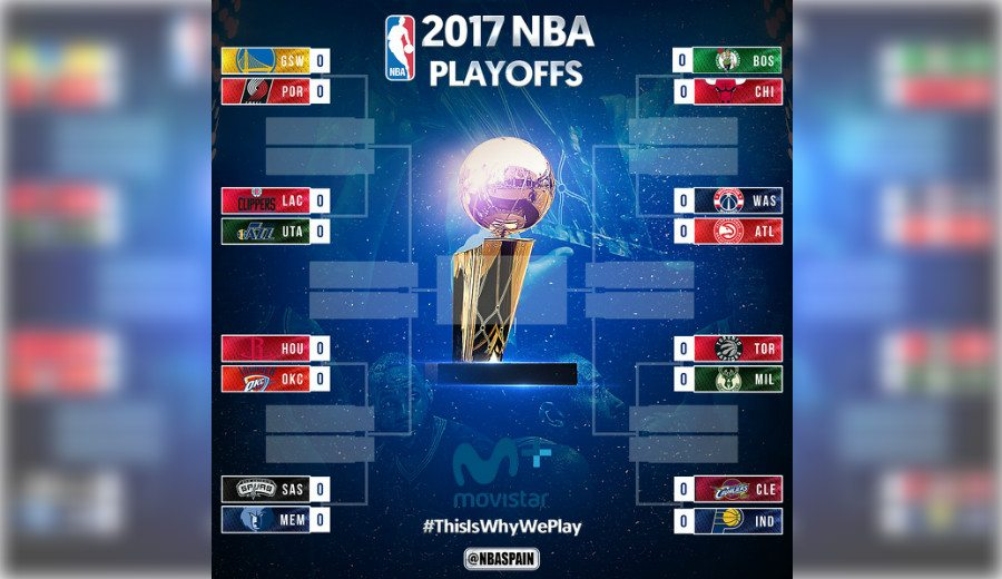 Miami queda fuera y Boston lidera el Este: repasa el cuadro completo de Playoffs NBA