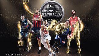 Así quedan los votos: Llull y Jackson, en el Mejor Quinteto ACB por unanimidad (Vídeo)