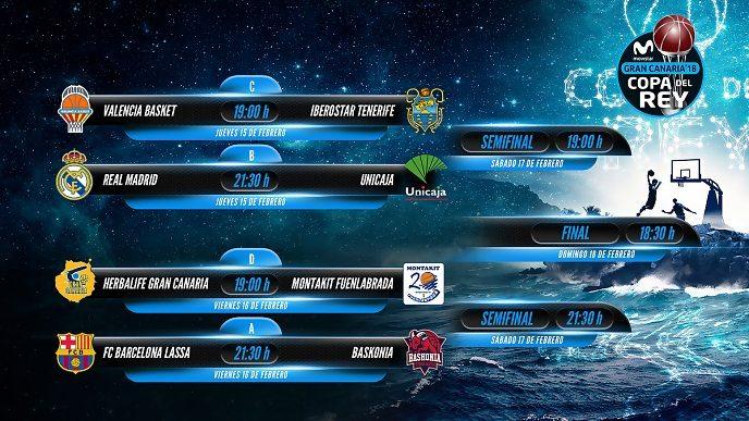 Horarios y TV de la Copa del Rey de Gran Canaria 2018