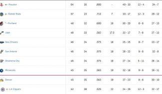 Pelicans, Thunder, Spurs y Nuggets ganan: los 'playoffs', en un pañuelo