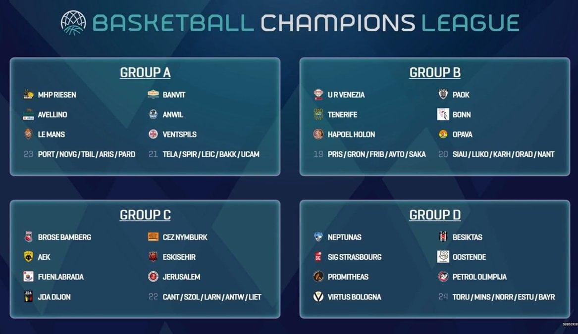 Tenerife, Fuenlabrada, Estudiantes y Murcia ya conocen sus rivales en la Champions