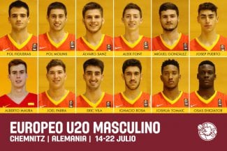 Lista definitiva España U20 Masculina para el Europeo