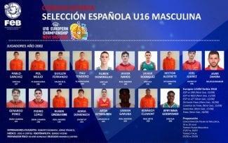 Preselección de España para el Europeo Sub 16: vuelve Usman Garuba