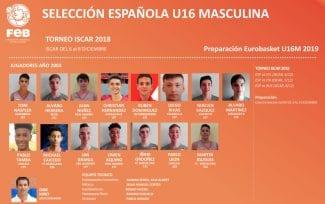 Convocatorias de las selecciones U16 y U15 masculinas para Íscar