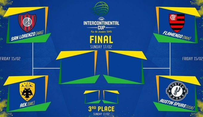 La FIBA anuncia el nuevo formato de la Copa Intercontinental con sorpresa
