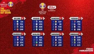 La FIBA te trae un previa de la Copa del Mundo, equipo por equipo