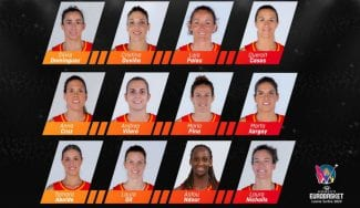 Definida la plantilla para el Eurobasket 2019 femenino