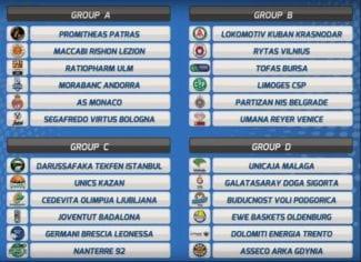 Joventut, Andorra y Unicaja ya tienen rivales en la Eurocup