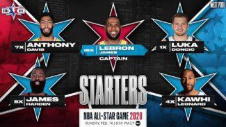 Oficial: Luka Doncic vuelve a hacer historia y será titular en el All Star NBA. Estos son los 10 elegidos