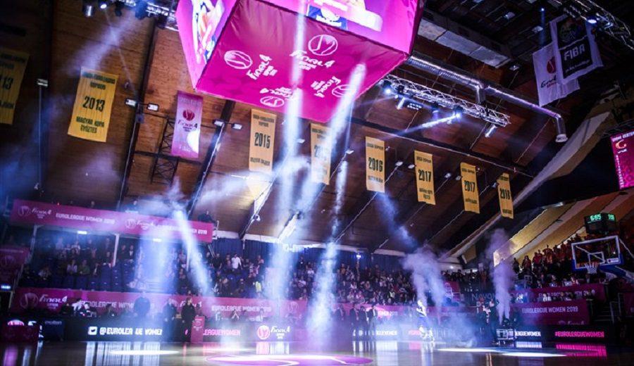 La FIBA cancela tres de sus competiciones en Europa por el coronavirus