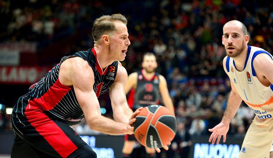 Oficial: El Valencia Basket – Armani Milán se disputará a puerta cerrada