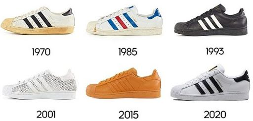 Transición Mono Último  Zapatillas Adidas: origen, evolución y deportistas más importantes