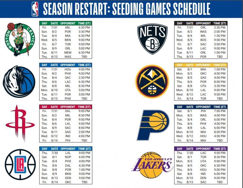 Calendario NBA: Todas las fechas, partidos, horarios y el formato