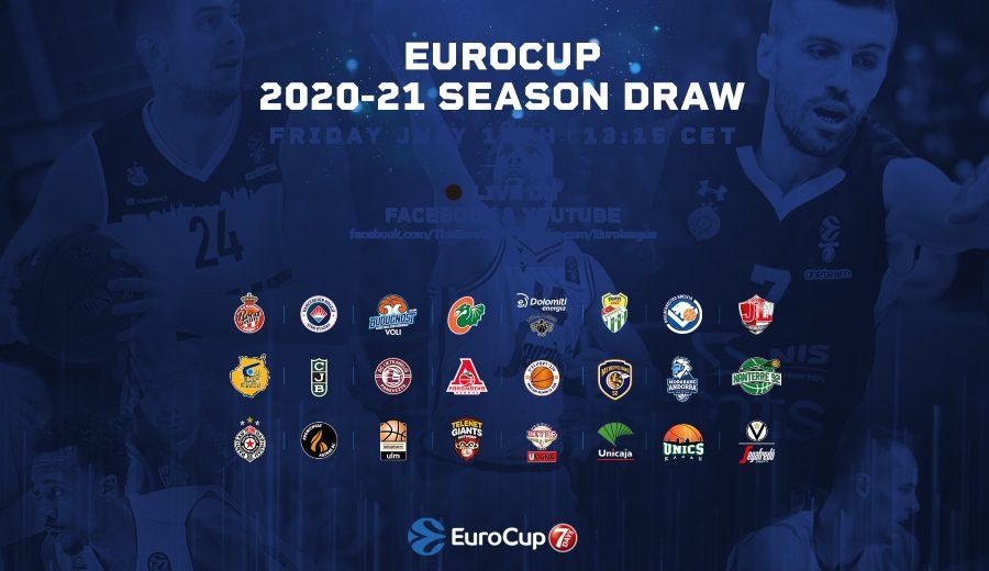 EuroCup: así fue el sorteo para la fase de grupos de la temporada 2020/21