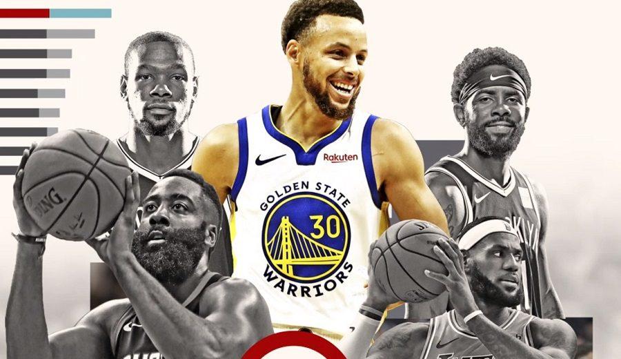 Los 10 jugadores con mayores salarios en la NBA en 2020