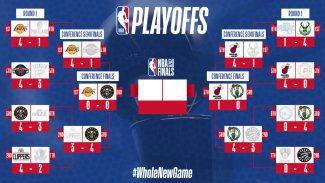 Playoffs NBA 2020: horario y TV, partidos y resultados