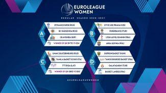 La Euroliga femenina cambia su formato: se jugará en burbujas y con 4 grupos. Lo explicamos