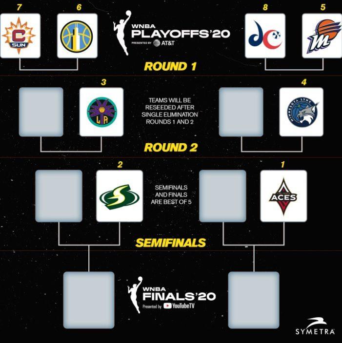 El formato de la WNBA para sus Playoffs 2020, explicado