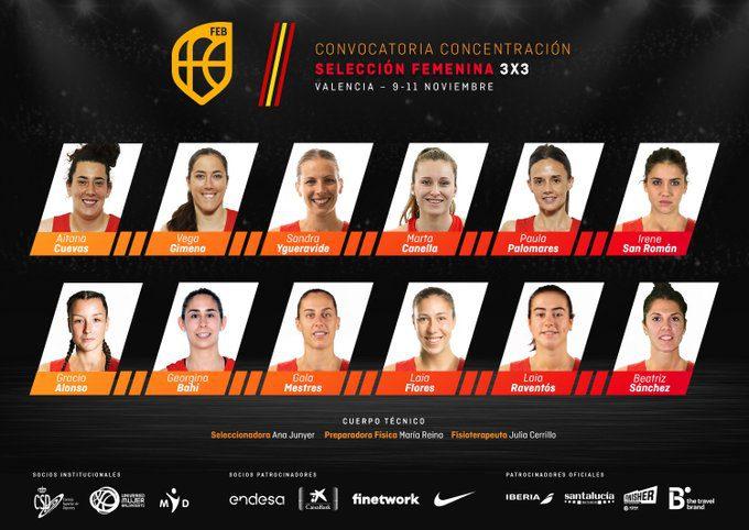 Doce jugadoras convocadas para preparar el Preolímpico 3×3 en Valencia
