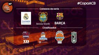 Criterios Copa ACB: Así se decidirá la clasificación para los equipos