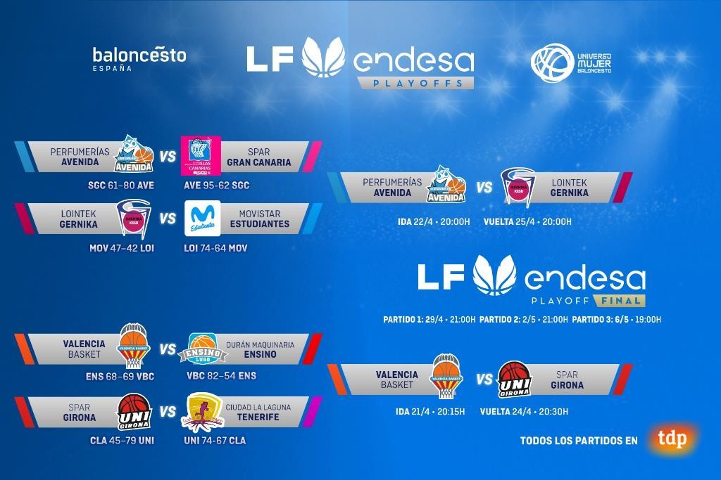 Liga Femenina Endesa: Horarios confirmados para semifinales y final