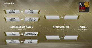 Definido el cuadro de LEB Oro para el ascenso a Liga Endesa tras la última jornada