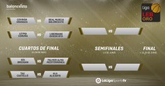 Definido el cuadro playoffs de LEB Oro para el ascenso a Liga Endesa