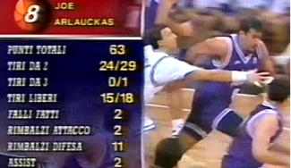 Joya vintage: Joe Arlauckas destrozando el aro con 63 puntos en febrero de 1996… (Vídeo)